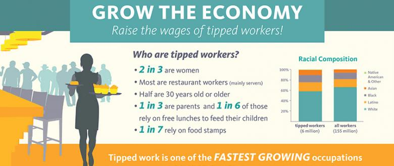 Join the Campaign to Raise the Wages of Tipped Workers