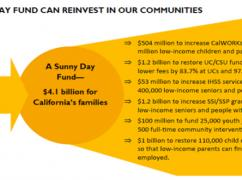 How a Sunny Day Fund  Can Reinvest in our Communities