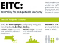 public://eitc-infographic-final-thumb_2_0.png