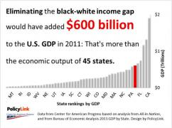 America's Tomorrow: The Equity Dividend: Building a Stronger Black Economy in 2014